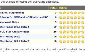 gd-star-rating-wordpress-plugin