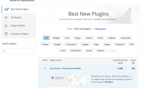 ManageWPBestNewPlugins