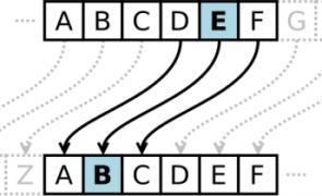 caesar-cipher-opt