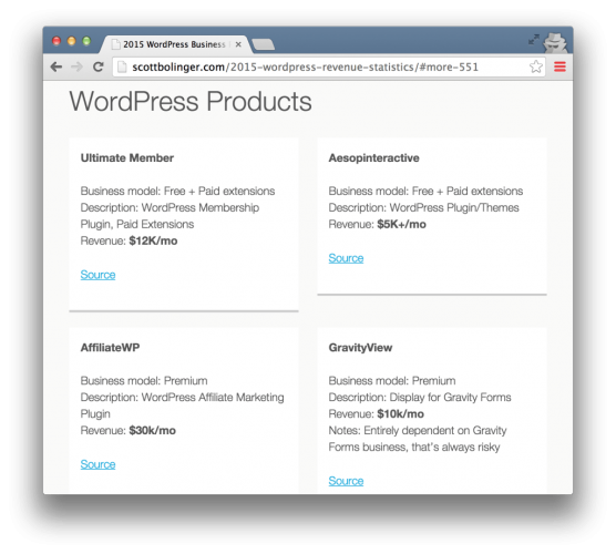 wordpress-business-revenue