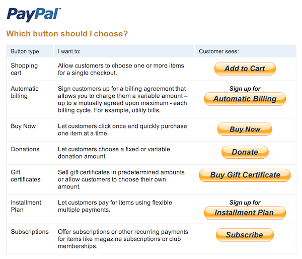 PayPal-Button-Options