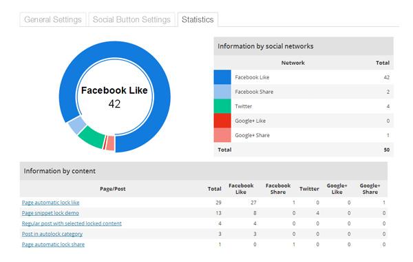 easy-social-locker-statistics