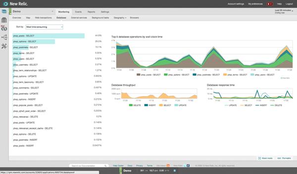 monitor-database