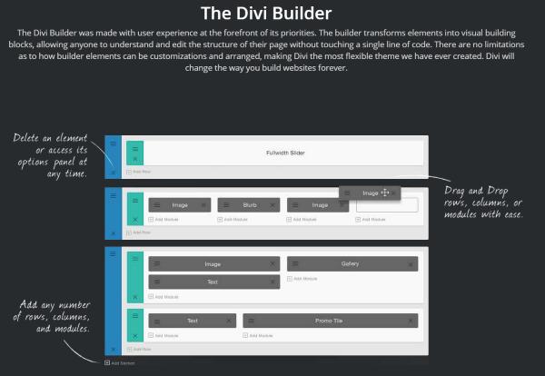 Adsense-Divi-Builder