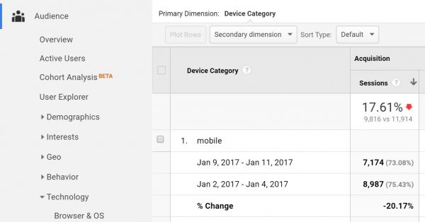 google-mobile-penalty