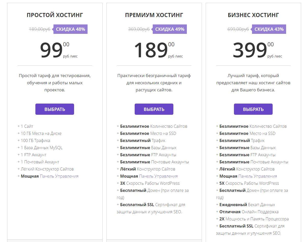домены и хостинг для блога на wordpress