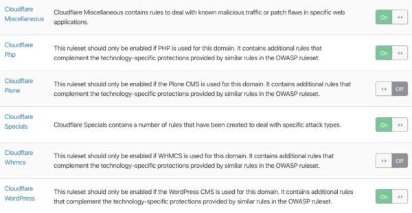 Настройка Cloudflare для WordPress: пошаговая инструкция
